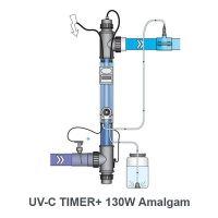 Traitement UV (ultraviolet) UV-C Timer + 130W Amalgam Blue Lagoon
