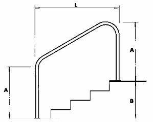 2_curvas_astral_medidas.jpg